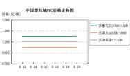 中国365备用网站城一周市场评述 (8月17日至8月21日)