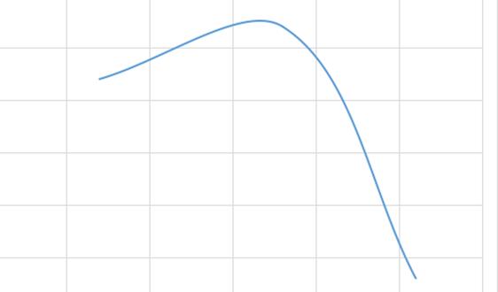 中国石化市场节后交易活跃,进口量下降